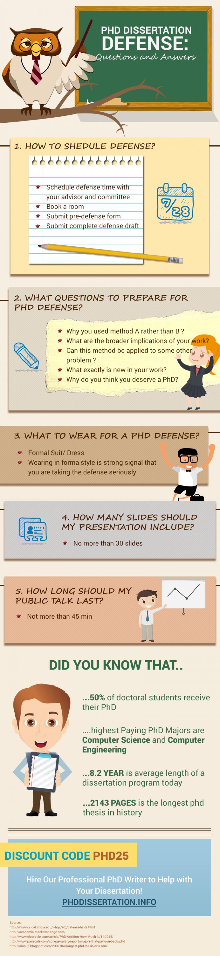 phd dissertation reviews