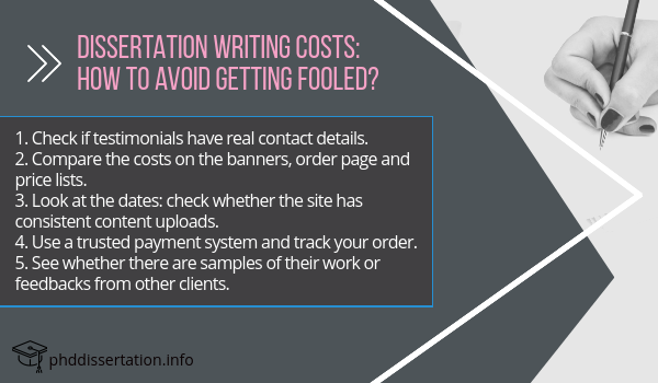 cost of writing a dissertation tips